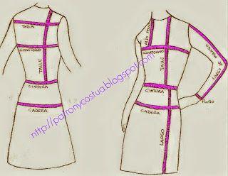 Patrón y costura : tomar bien las medidas-Tema 1