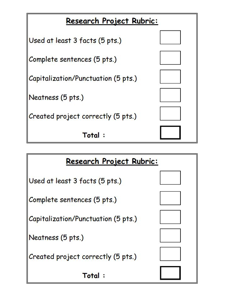 biography research paper rubric Assignment biography: student criteria and rubric for writing search the site go for educators tips & strategies  the purpose for a student to research and write a biography can be in a response to the prompt:  esl essay writing rubric for scoring teachers.
