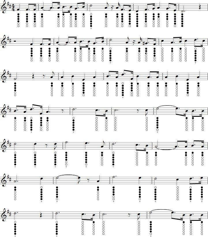 Sheet Music For Knowing Me Knowing You: 23 Besten Noten (Weihnachtslieder) Bilder Auf Pinterest