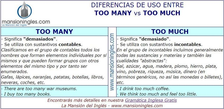 Diferencia en inglés entre Too Many y Too Much