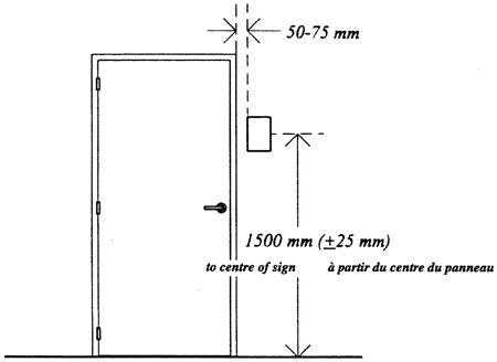20 best dimensionamientos images on pinterest for Door handle height