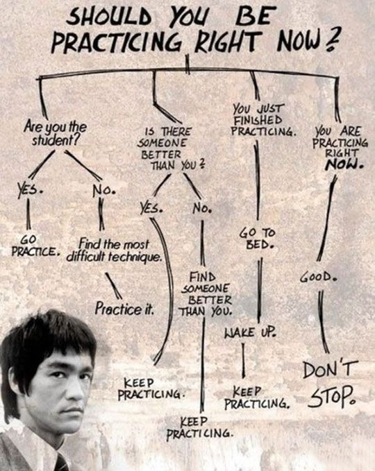 Dont Stop Practicing Check out all of the fitness tips, workout ideas and martial arts info http://www.thefightmechanic.com