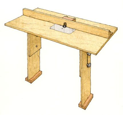 The 25 best router table plans ideas on pinterest diy router router table router table chamfers and coves are no problem with this sturdy router table but don t feel like giving up the other shop a variety of quality keyboard keysfo Image collections