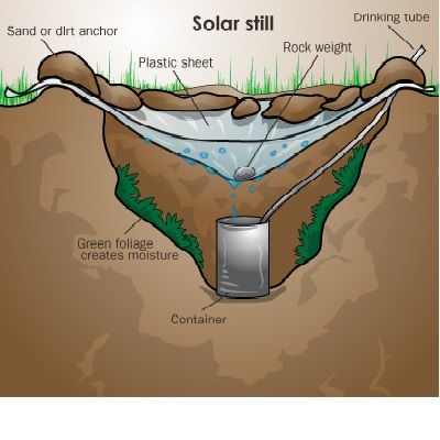 Survival Preppers | DIY Survival Water Filter » Pioneer Preppers - Survival Preppers #preppertalk