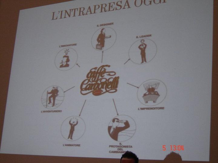 Caffè Carbonelli presenta il caso aziendale al Vesuviocamp