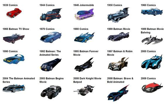 Stickers in wall stickers from home amp garden on aliexpress com - 1989 Batmobile Drawing Google Search Batman