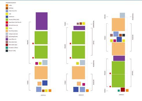architectural graphic design programming diagrams - Google Search