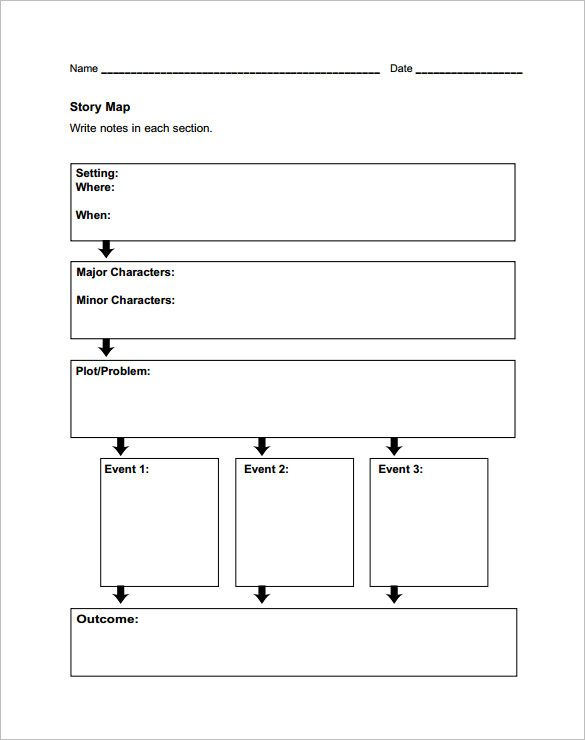 novel notes template - best 25 story map template ideas on pinterest story