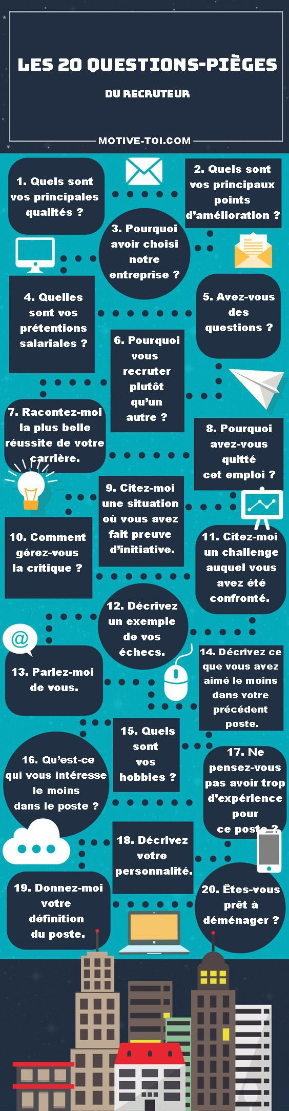 Dcouvrez le top 20 des questions piges poses
