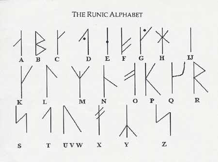 m viking alphabet tattoo symbols on my left knuckles i r l b pf 4 5 5 tattoo. Black Bedroom Furniture Sets. Home Design Ideas