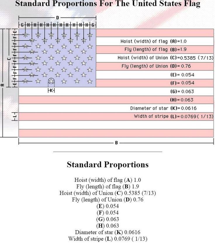 American Flag Coffee Table