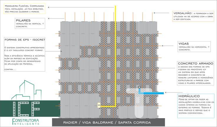 10 best pompidou images on pinterest renzo piano for Moderni piani casa icf