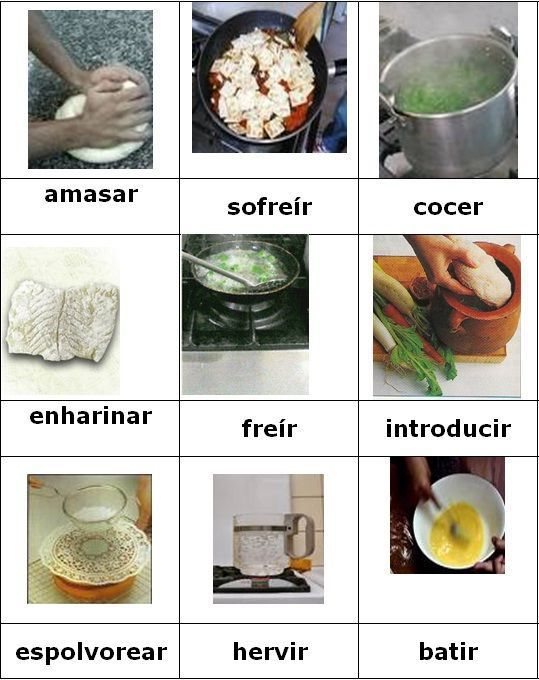 Top 43 ideas about ele vocabulario on pinterest animales search and spanish language - Ideas para cocinar ...