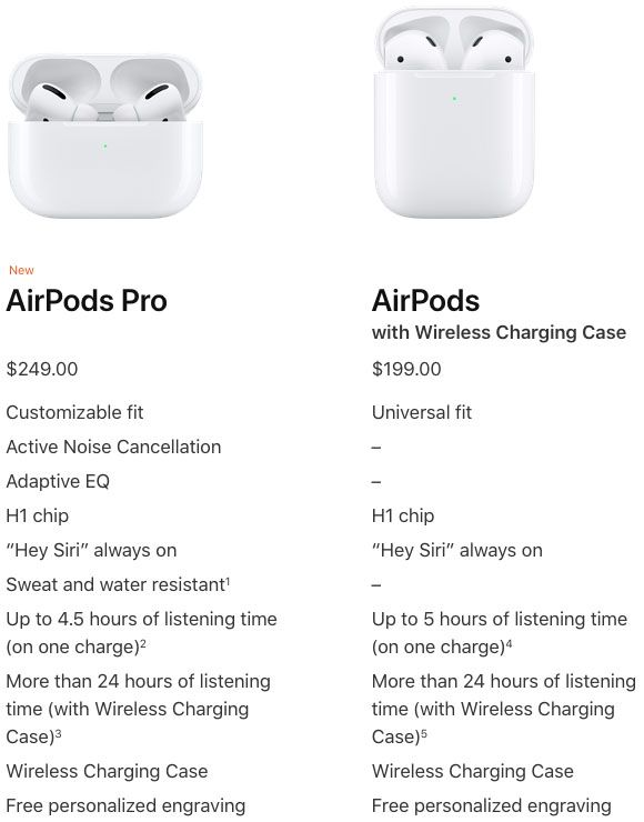 Apple Has Unveiled Higher End Airpods Pro With A Number Of Enhancements Over The Common Airpods Together Airpods Pro Active Noise Cancellation Noise Cancelling