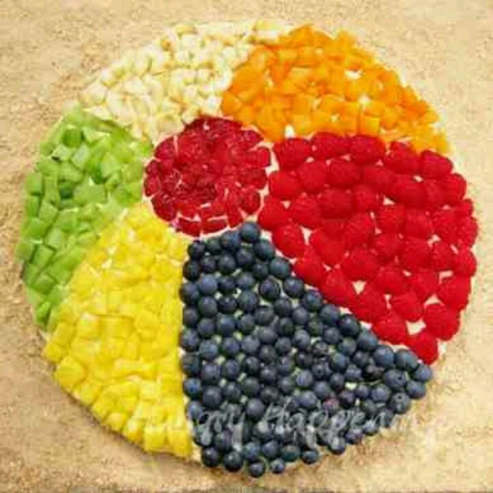 Beach Ball Fruit
