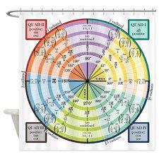 Unit Circle: Radians, Degrees, Quads Shower Curtai for