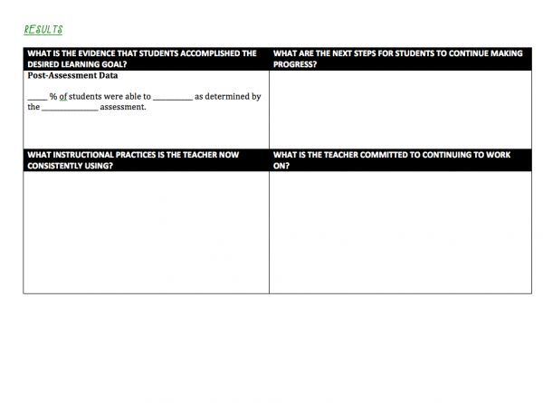 57 best The Coachu0027s Room images on Pinterest Instructional - rti coach sample resume