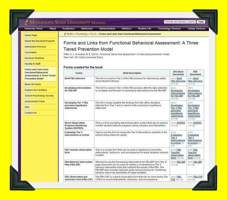 Forms And Links From Functional Behavioral Assessment A Three Tiered Prevention Model Filter K J Alvarez School Psychology Behavior Plans Behavior Plan