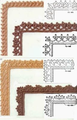 Site has lots of crochet edging patterns