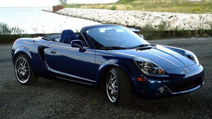 20 Affordable Sports Cars Under 10,000 for 2017 Carslogue