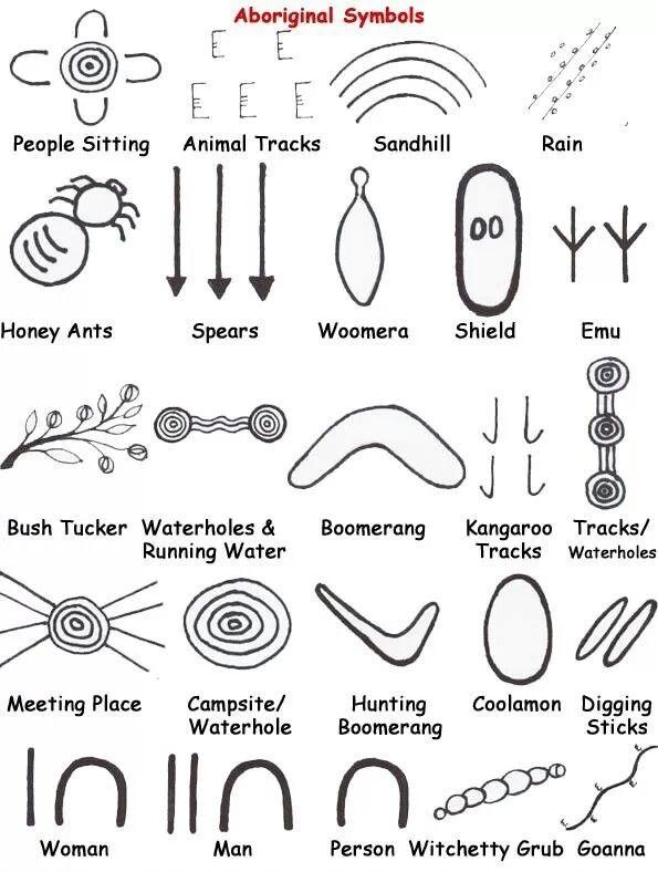 mac symbols
