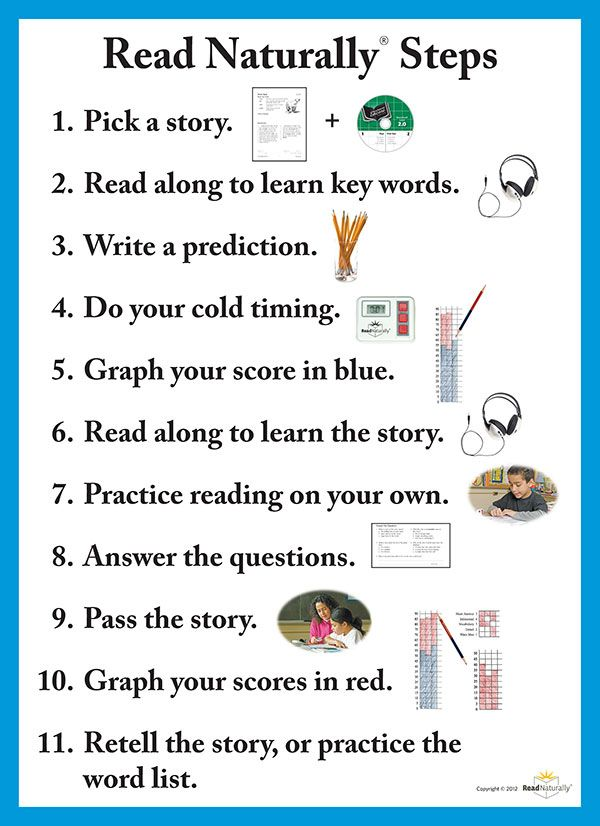 Classroom Enrichment Ideas ~ These are the basic steps each child completes as they go