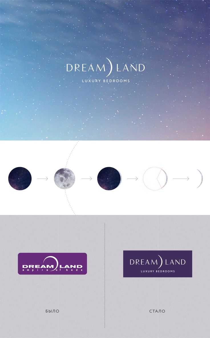Dream Land. Identity.