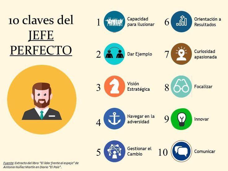 10 claves del lider perfecto.jpeg