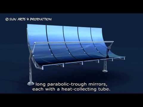 For more information, please visit www.solabolic.com. Based on a patented technology, SOLABOLIC will significantly increase the economic efficiency of solar ...
