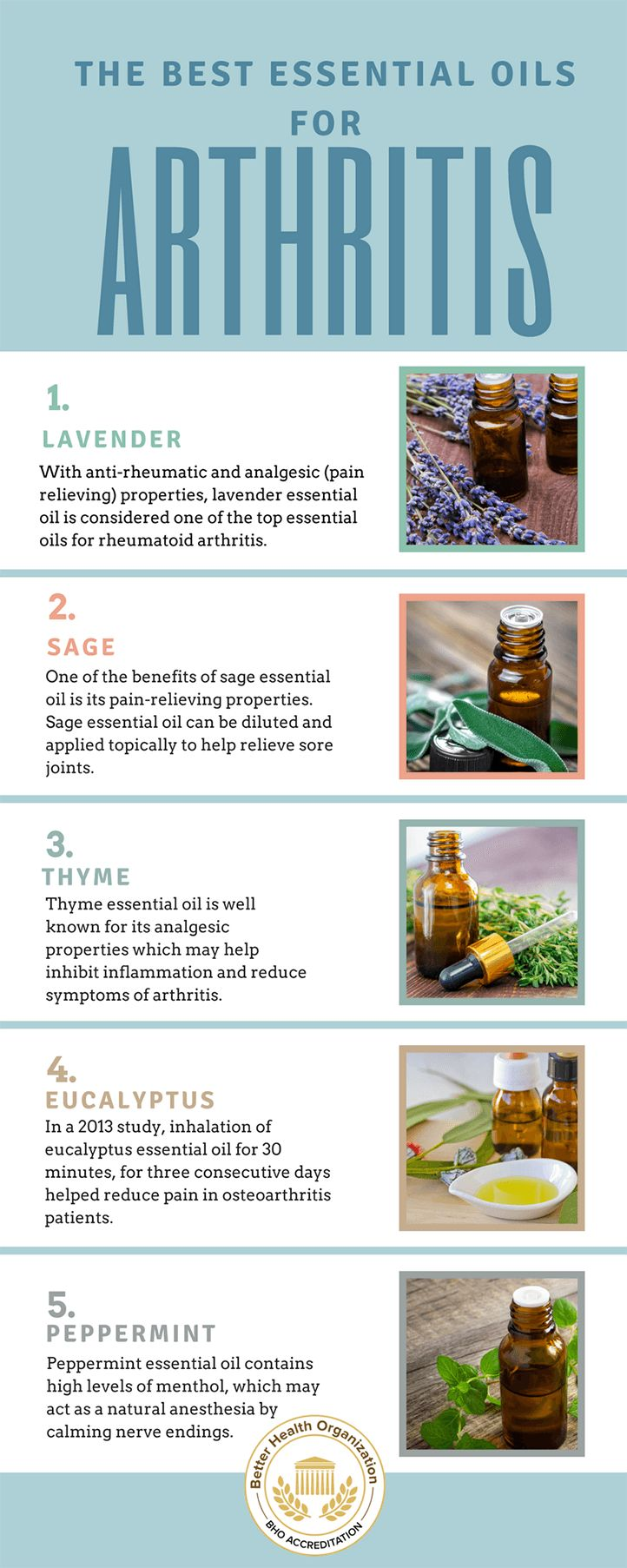 Best 25 Young Living Arthritis Ideas On Pinterest Young