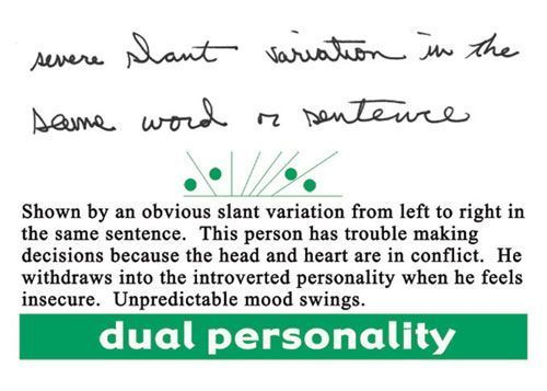 Best Graphology Images On   Body Language