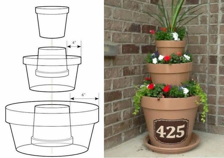 pot sizes for flower tower