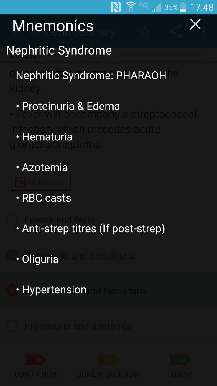 Symptoms of nephritic syndrome. Pharaoh mnemonic