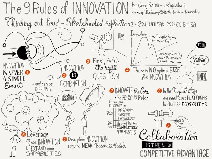 9 Rules Sketchnote