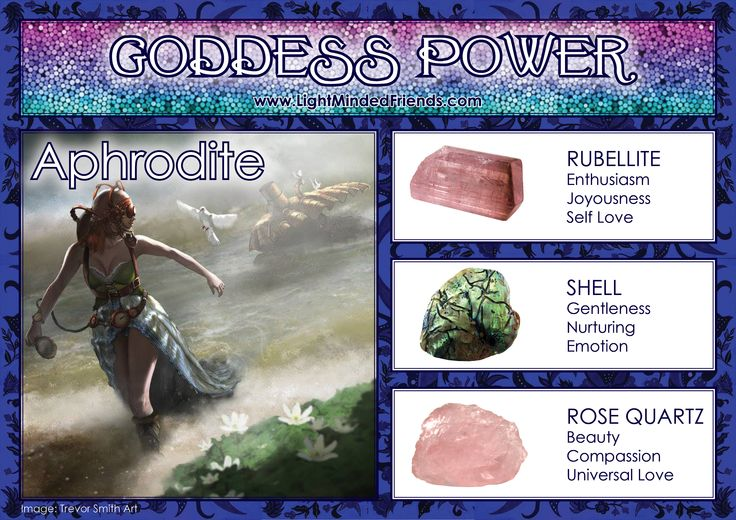 Goddess Power: Aphrodite