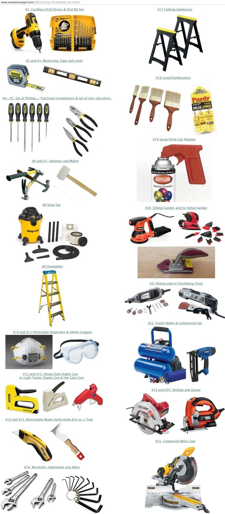 Diy Blogger Centsational Girl Lists Her 25 Essential Tools For Home Projects At Http