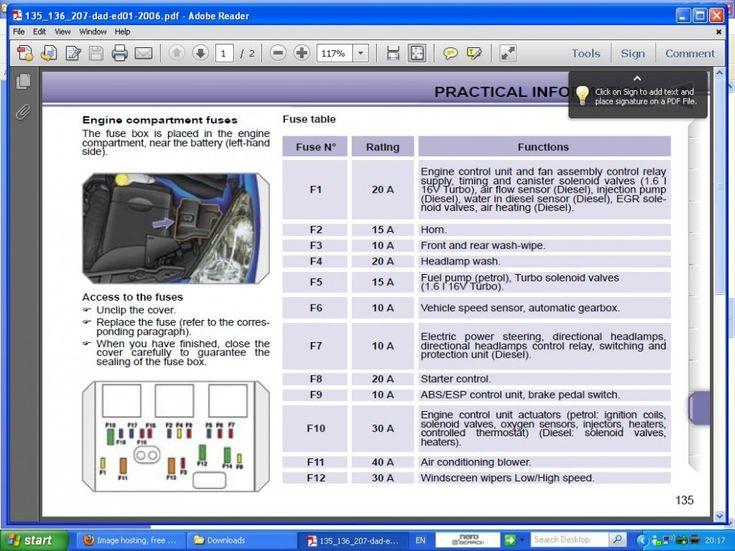 Peugeot 8 Sw Engine Diagram Peugeot 8 Sw Engine Diagram