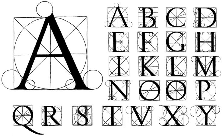 Calligrafia, l'arte della bella scrittura | DidatticarteBlog