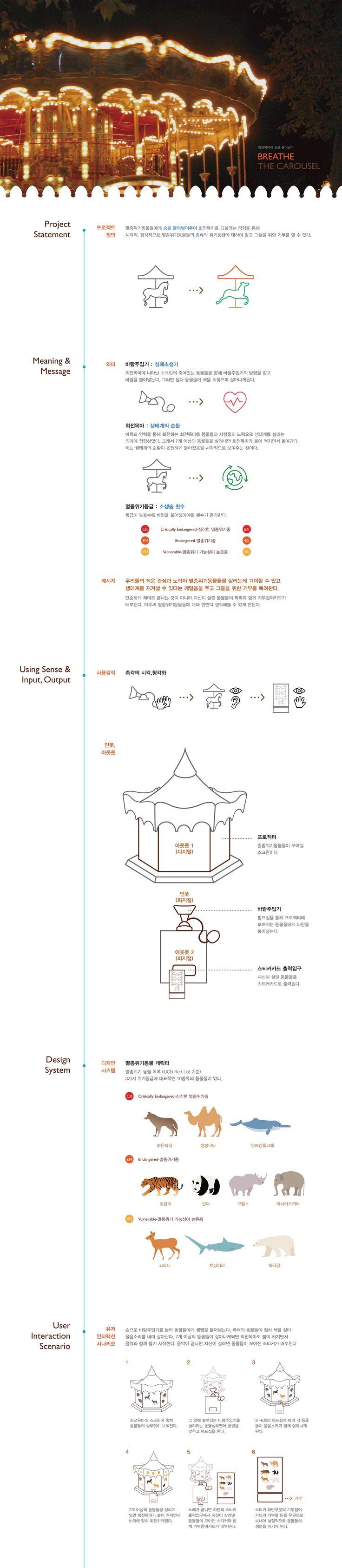 Lee Ji Yeon   Breathe the Carousel   Information Visualization 2016│ Major in Digital Media Design │#hicoda │hicoda.hongik.ac.kr