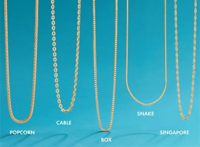 Jewelry Chain Styles For Men And Women A Chain Is A