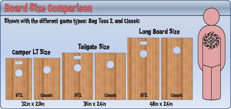 Bag Toss Cornhole Board Size Comparison