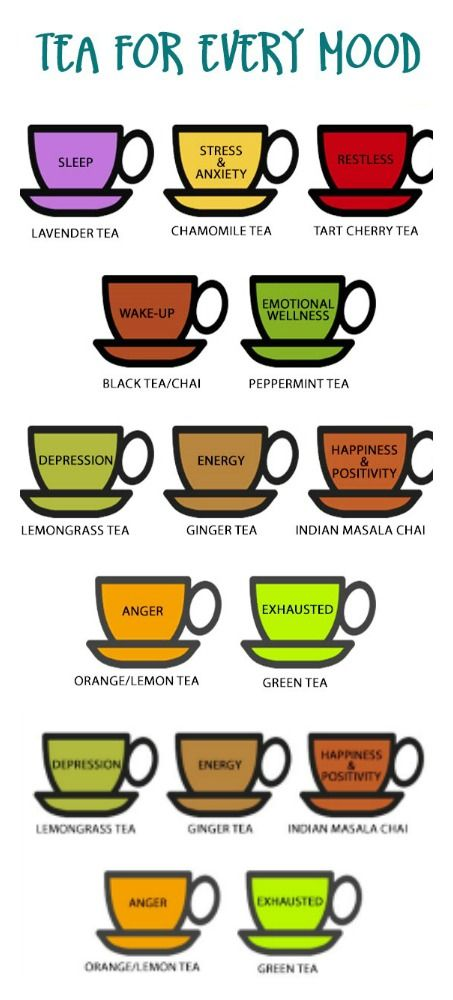HERE'S HOW TO PICK THE PERFECT TEA FOR EVERY MOOD