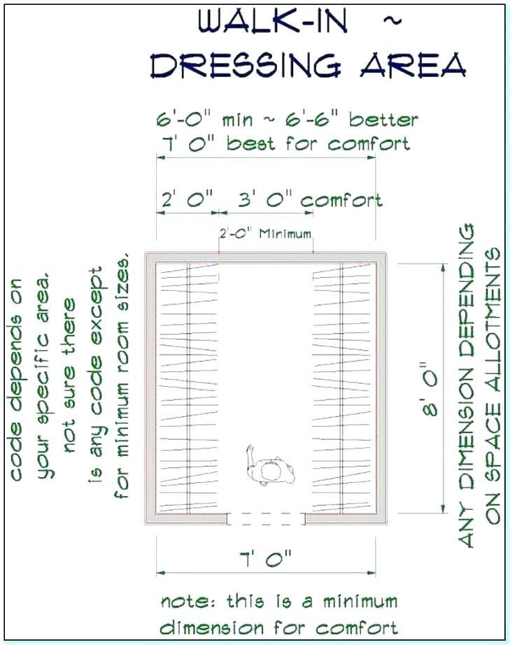 Average Walk In Closet Size Dimensions Inside Width Plan 16 Walk In Closet Size How To Plan Walk In Closet