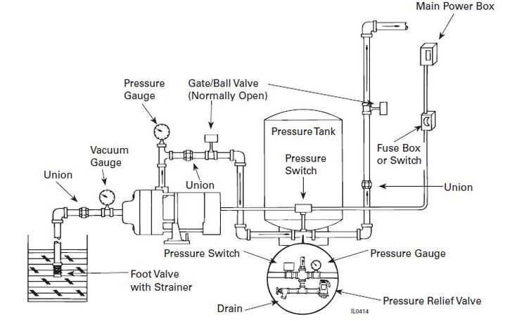 how to increase water pressure from a drilled well