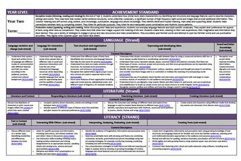 YEAR 2 ENGLISH AUSTRALIAN CURRICULUM PLANNING TEMPLATE (A3 Size ...
