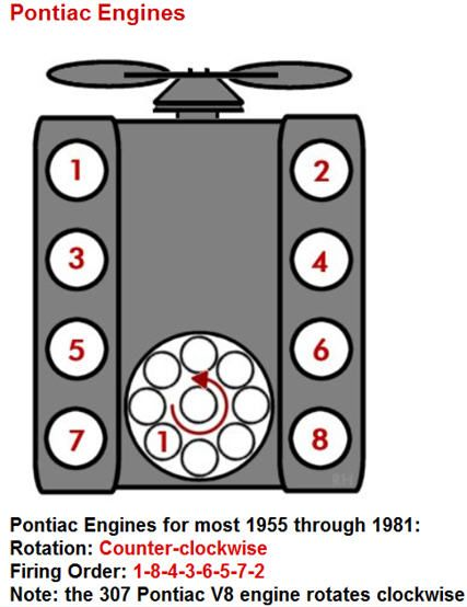 ignition wiring diagram 71 k 5 pin by christian youngblood on muscle 68 pontiac  pin by christian youngblood on muscle 68 pontiac