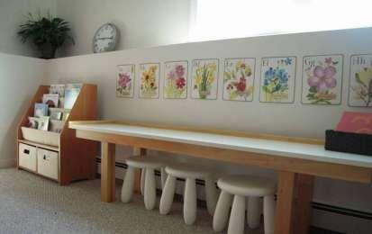 7 case in stile Montessori da Pinterest - Scopri queste 7 case in stile Montessori da Pinterest e trasforma la tua casa in un luogo sicuro e piacevole per tutta la famiglia.