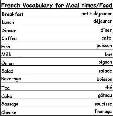 Mots français d'écoulement Heures de APER / aliments