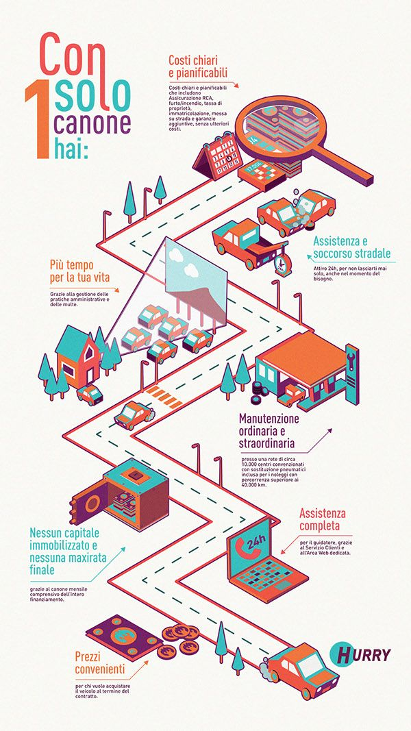 Infographic on Behance