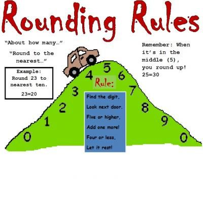 rounding rules poster from mrs lane on teachersnotebook